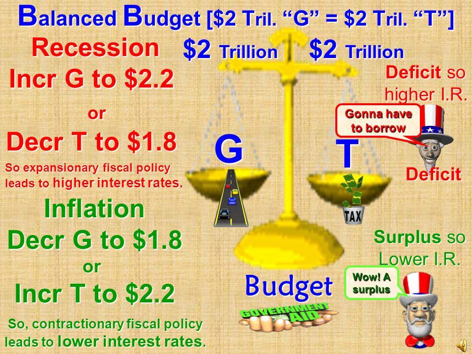 Balanced Budget [$2 Tril. G = $2 Tril. T ]